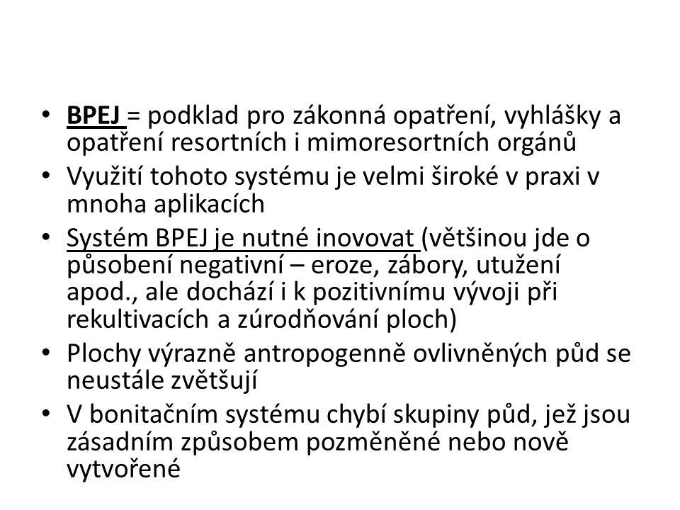 BPEJ = podklad pro zákonná opatření, vyhlášky a opatření resortních i mimoresortních orgánů Využití tohoto systému je velmi široké v praxi v mnoha aplikacích Systém BPEJ je nutné inovovat (většinou jde o působení negativní – eroze, zábory, utužení apod., ale dochází i k pozitivnímu vývoji při rekultivacích a zúrodňování ploch) Plochy výrazně antropogenně ovlivněných půd se neustále zvětšují V bonitačním systému chybí skupiny půd, jež jsou zásadním způsobem pozměněné nebo nově vytvořené