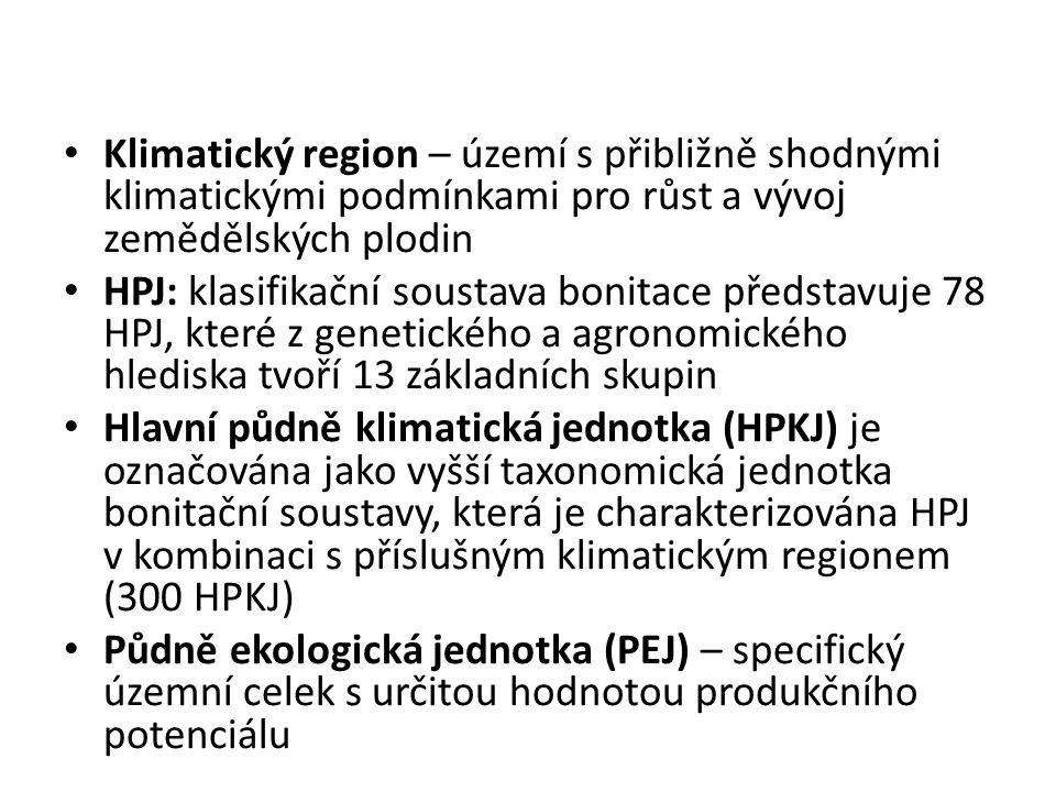 Klimatický region – území s přibližně shodnými klimatickými podmínkami pro růst a vývoj zemědělských plodin HPJ: klasifikační soustava bonitace představuje 78 HPJ, které z genetického a agronomického hlediska tvoří 13 základních skupin Hlavní půdně klimatická jednotka (HPKJ) je označována jako vyšší taxonomická jednotka bonitační soustavy, která je charakterizována HPJ v kombinaci s příslušným klimatickým regionem (300 HPKJ) Půdně ekologická jednotka (PEJ) – specifický územní celek s určitou hodnotou produkčního potenciálu