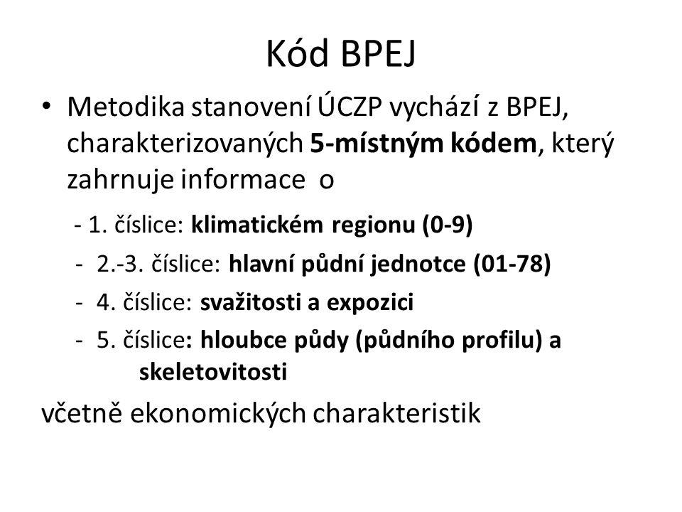 Kód BPEJ Metodika stanovení ÚCZP vycház í z BPEJ, charakterizovaných 5-místným kódem, který zahrnuje informace o - 1.