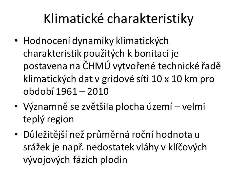 Klimatické charakteristiky Hodnocení dynamiky klimatických charakteristik použitých k bonitaci je postavena na ČHMÚ vytvořené technické řadě klimatických dat v gridové síti 10 x 10 km pro období 1961 – 2010 Významně se zvětšila plocha území – velmi teplý region Důležitější než průměrná roční hodnota u srážek je např.