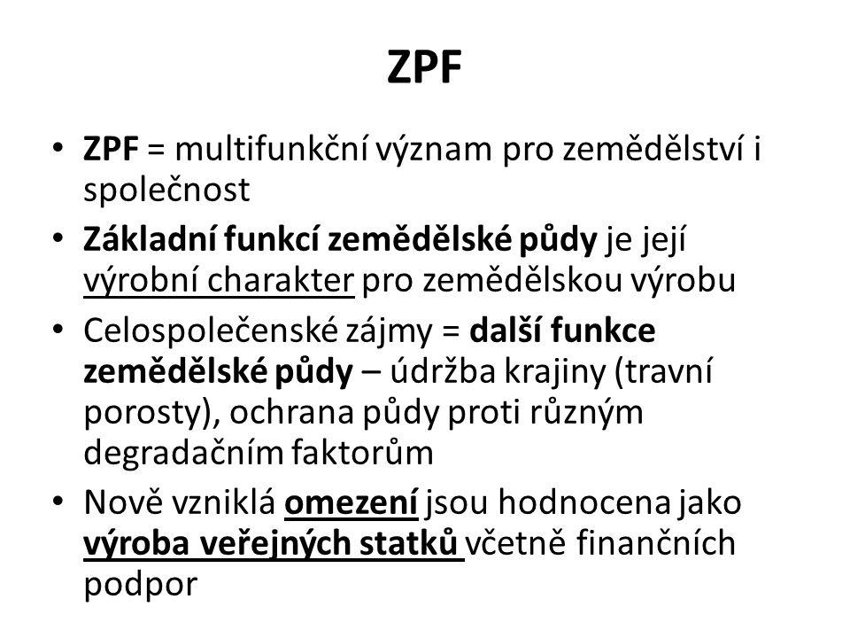 ZPF ZPF = multifunkční význam pro zemědělství i společnost Základní funkcí zemědělské půdy je její výrobní charakter pro zemědělskou výrobu Celospolečenské zájmy = další funkce zemědělské půdy – údržba krajiny (travní porosty), ochrana půdy proti různým degradačním faktorům Nově vzniklá omezení jsou hodnocena jako výroba veřejných statků včetně finančních podpor