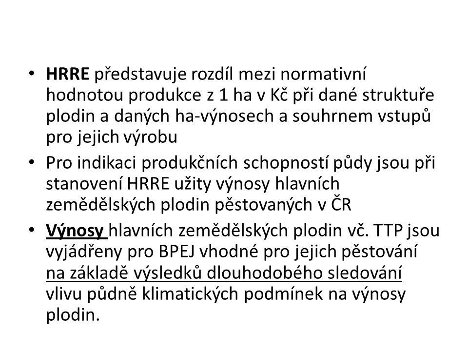 HRRE představuje rozdíl mezi normativní hodnotou produkce z 1 ha v Kč při dané struktuře plodin a daných ha-výnosech a souhrnem vstupů pro jejich výrobu Pro indikaci produkčních schopností půdy jsou při stanovení HRRE užity výnosy hlavních zemědělských plodin pěstovaných v ČR Výnosy hlavních zemědělských plodin vč.