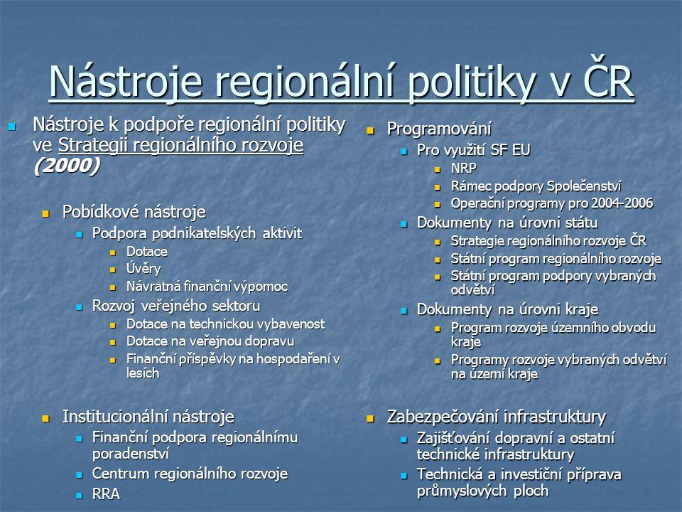 Nástroje regionální politiky v ČR Nástroje k podpoře regionální politiky ve Strategii regionálního rozvoje (2000) Nástroje k podpoře regionální politiky ve Strategii regionálního rozvoje (2000) Pobídkové nástroje Pobídkové nástroje Podpora podnikatelských aktivit Podpora podnikatelských aktivit Dotace Dotace Úvěry Úvěry Návratná finanční výpomoc Návratná finanční výpomoc Rozvoj veřejného sektoru Rozvoj veřejného sektoru Dotace na technickou vybavenost Dotace na technickou vybavenost Dotace na veřejnou dopravu Dotace na veřejnou dopravu Finanční příspěvky na hospodaření v lesích Finanční příspěvky na hospodaření v lesích Institucionální nástroje Institucionální nástroje Finanční podpora regionálnímu poradenství Finanční podpora regionálnímu poradenství Centrum regionálního rozvoje Centrum regionálního rozvoje RRA RRA Programování Pro využití SF EU NRP Rámec podpory Společenství Operační programy pro 2004-2006 Dokumenty na úrovni státu Strategie regionálního rozvoje ČR Státní program regionálního rozvoje Státní program podpory vybraných odvětví Dokumenty na úrovni kraje Program rozvoje územního obvodu kraje Programy rozvoje vybraných odvětví na území kraje Zabezpečování infrastruktury Zajišťování dopravní a ostatní technické infrastruktury Technická a investiční příprava průmyslových ploch