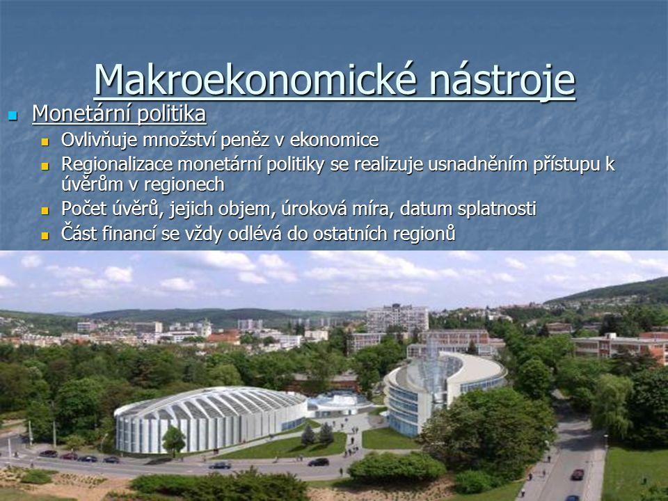 Makroekonomické nástroje Monetární politika Monetární politika Ovlivňuje množství peněz v ekonomice Regionalizace monetární politiky se realizuje usnadněním přístupu k úvěrům v regionech Počet úvěrů, jejich objem, úroková míra, datum splatnosti Část financí se vždy odlévá do ostatních regionů