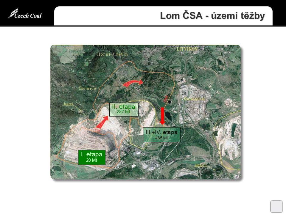 12 I. etapa 28 Mt II. etapa 287 Mt III.+IV. etapa 465 Mt Lom ČSA - území těžby