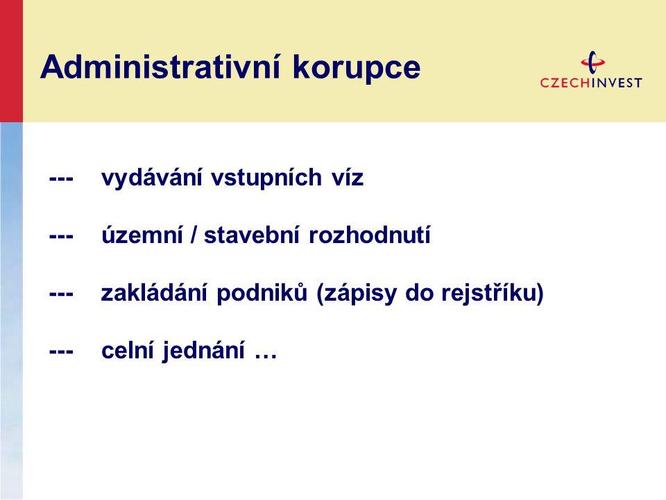 Administrativní korupce ---vydávání vstupních víz ---územní / stavební rozhodnutí ---zakládání podniků (zápisy do rejstříku) ---celní jednání …