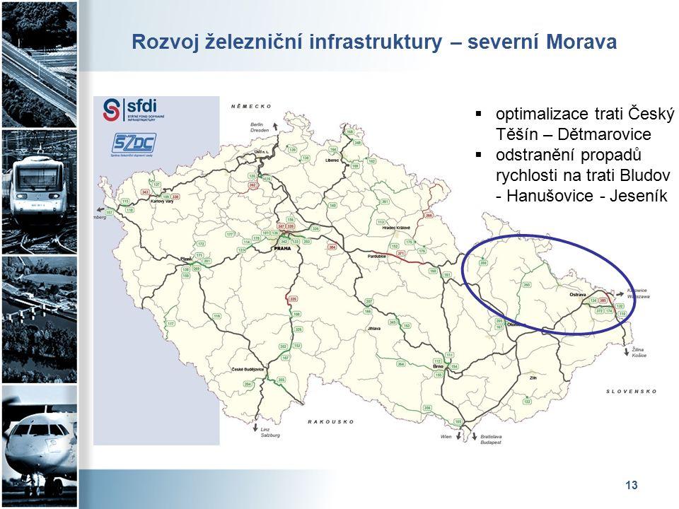 Rozvoj železniční infrastruktury – severní Morava 13  optimalizace trati Český Těšín – Dětmarovice  odstranění propadů rychlosti na trati Bludov - Hanušovice - Jeseník