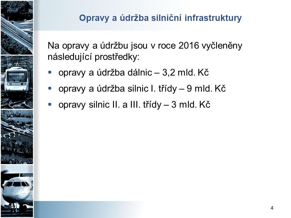 Rozvoj silniční infrastruktury 5 Síť silnic a dálnic v ČR  barevně jsou vyznačeny nejvíce připravené akce