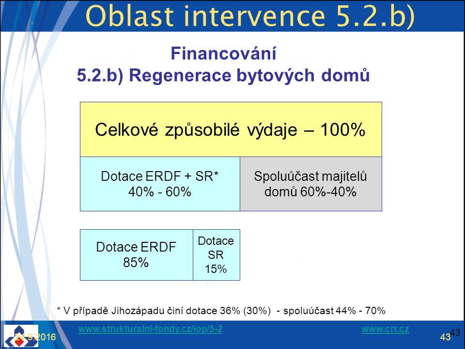 www.strukturalni-fondy.cz/iop/5-2www.strukturalni-fondy.cz/iop/5-2 www.crr.czwww.crr.cz 43 24.9.201643 Oblast intervence 5.2.b) Celkové způsobilé výdaje – 100% Dotace ERDF + SR* 40% - 60% Spoluúčast majitelů domů 60%-40% * V případě Jihozápadu činí dotace 36% (30%) - spoluúčast 44% - 70% Financování 5.2.b) Regenerace bytových domů Dotace ERDF 85% Dotace SR 15%