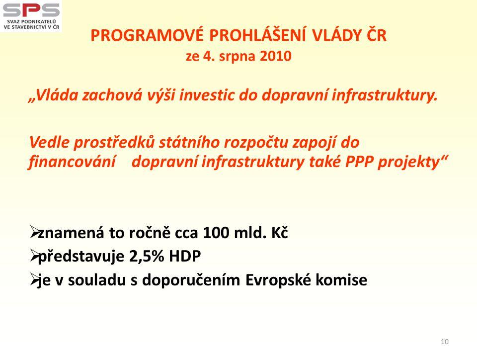 PROGRAMOVÉ PROHLÁŠENÍ VLÁDY ČR ze 4.