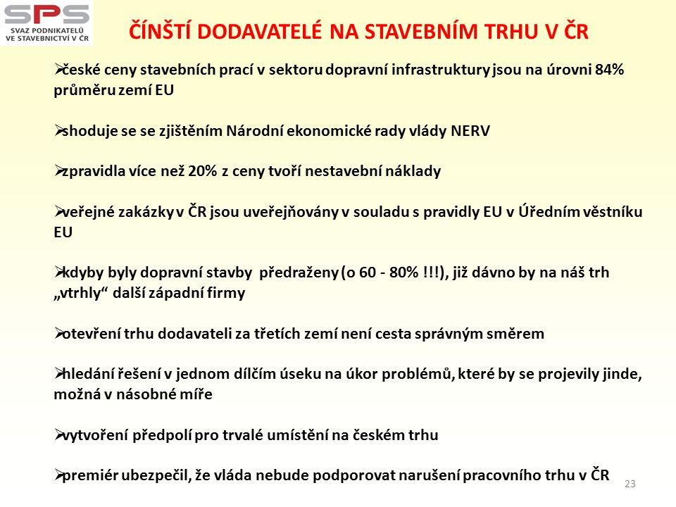ČÍNŠTÍ DODAVATELÉ NA STAVEBNÍM TRHU V ČR  české ceny stavebních prací v sektoru dopravní infrastruktury jsou na úrovni 84% průměru zemí EU  shoduje