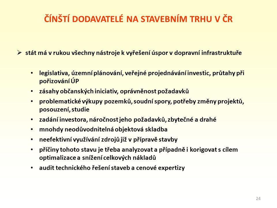 ČÍNŠTÍ DODAVATELÉ NA STAVEBNÍM TRHU V ČR  stát má v rukou všechny nástroje k vyřešení úspor v dopravní infrastruktuře legislativa, územní plánování,