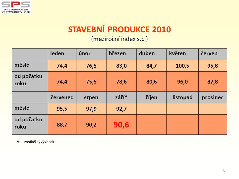 ČÍNŠTÍ DODAVATELÉ NA STAVEBNÍM TRHU V ČR  stát má v rukou všechny nástroje k vyřešení úspor v dopravní infrastruktuře legislativa, územní plánování, veřejné projednávání investic, průtahy při pořizování ÚP zásahy občanských iniciativ, oprávněnost požadavků problematické výkupy pozemků, soudní spory, potřeby změny projektů, posouzení, studie zadání investora, náročnost jeho požadavků, zbytečné a drahé mnohdy neodůvodnitelná objektová skladba neefektivní využívání zdrojů již v přípravě stavby příčiny tohoto stavu je třeba analyzovat a případně i korigovat s cílem optimalizace a snížení celkových nákladů audit technického řešení staveb a cenové expertizy 24