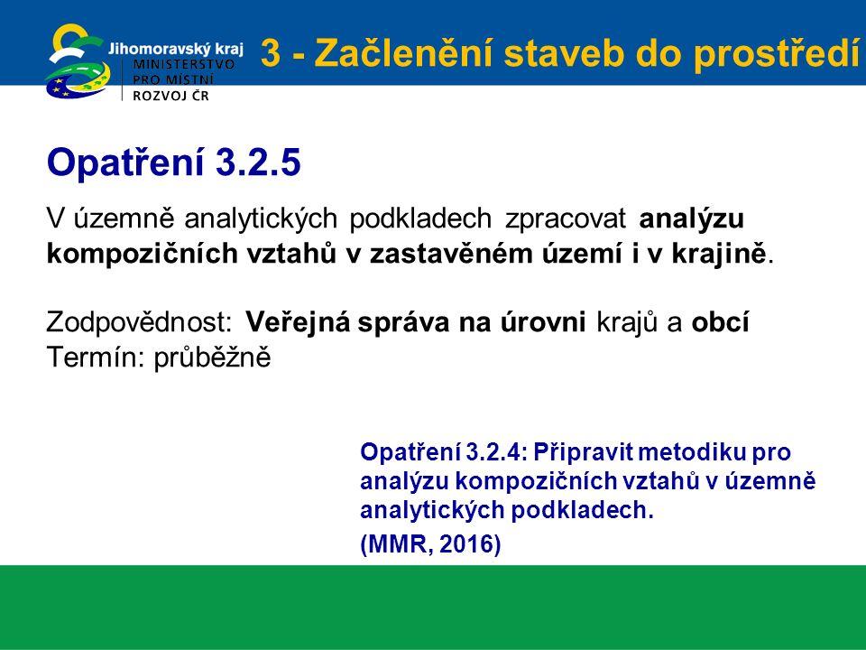 V územně analytických podkladech zpracovat analýzu kompozičních vztahů v zastavěném území i v krajině.