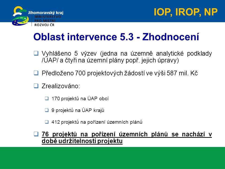 Oblast intervence 5.3 - Zhodnocení  Vyhlášeno 5 výzev (jedna na územně analytické podklady /ÚAP/ a čtyři na územní plány popř.