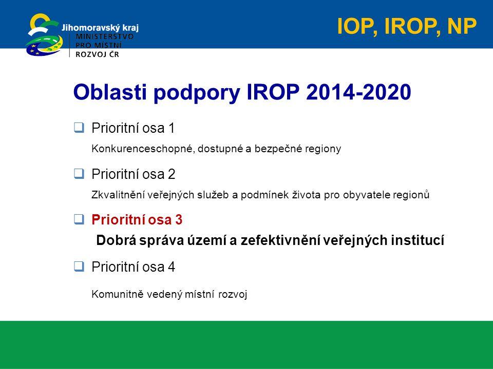 Oblasti podpory IROP 2014-2020  Prioritní osa 1 Konkurenceschopné, dostupné a bezpečné regiony  Prioritní osa 2 Zkvalitnění veřejných služeb a podmínek života pro obyvatele regionů  Prioritní osa 3 Dobrá správa území a zefektivnění veřejných institucí  Prioritní osa 4 Komunitně vedený místní rozvoj IOP, IROP, NP