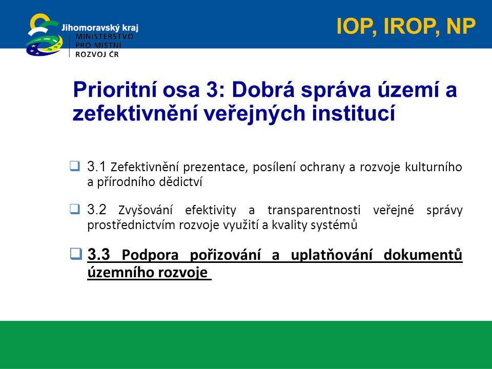 Prioritní osa 3: Dobrá správa území a zefektivnění veřejných institucí  3.1 Zefektivnění prezentace, posílení ochrany a rozvoje kulturního a přírodního dědictví  3.2 Zvyšování efektivity a transparentnosti veřejné správy prostřednictvím rozvoje využití a kvality systémů  3.3 Podpora pořizování a uplatňování dokumentů územního rozvoje IOP, IROP, NP