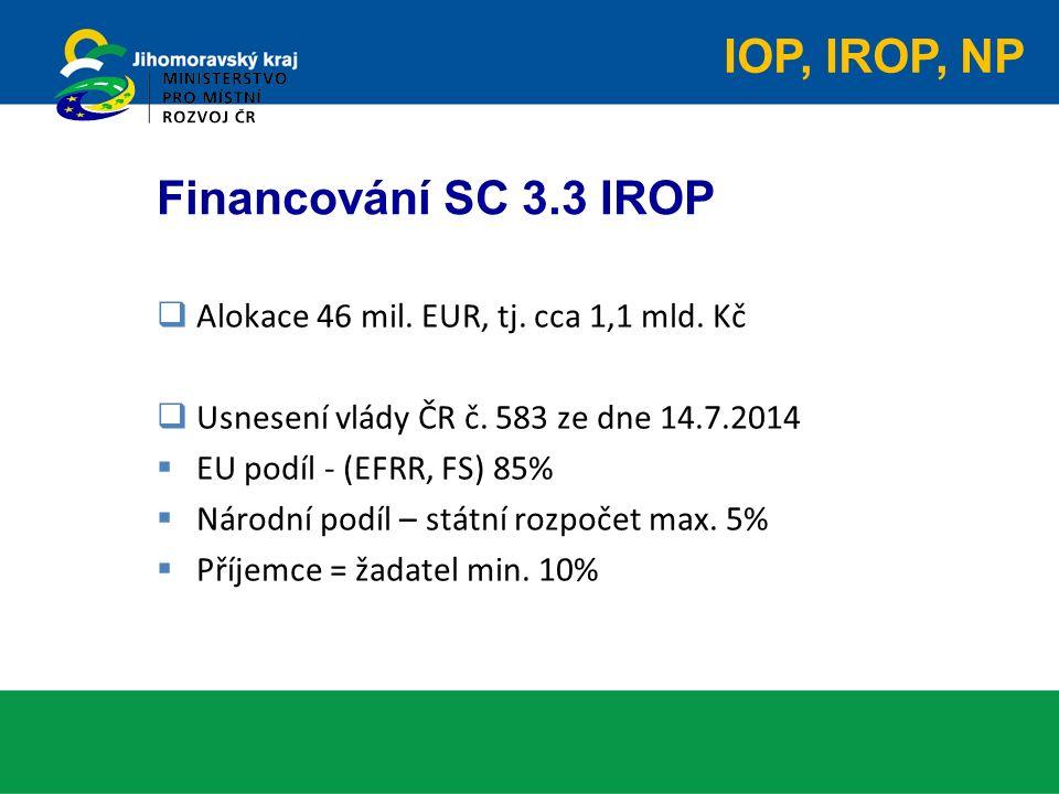 Financování SC 3.3 IROP  Alokace 46 mil. EUR, tj. cca 1,1 mld. Kč  Usnesení vlády ČR č. 583 ze dne 14.7.2014  EU podíl - (EFRR, FS) 85%  Národní p