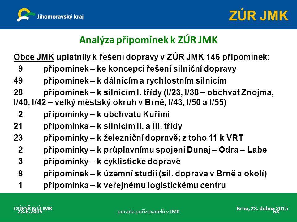 Analýza připomínek k ZÚR JMK OÚPSŘ KrÚ JMK Brno, 23. dubna 2015 23.6.2015porada pořizovatelů v JMK58 ZÚR JMK Obce JMK uplatnily k řešení dopravy v ZÚR