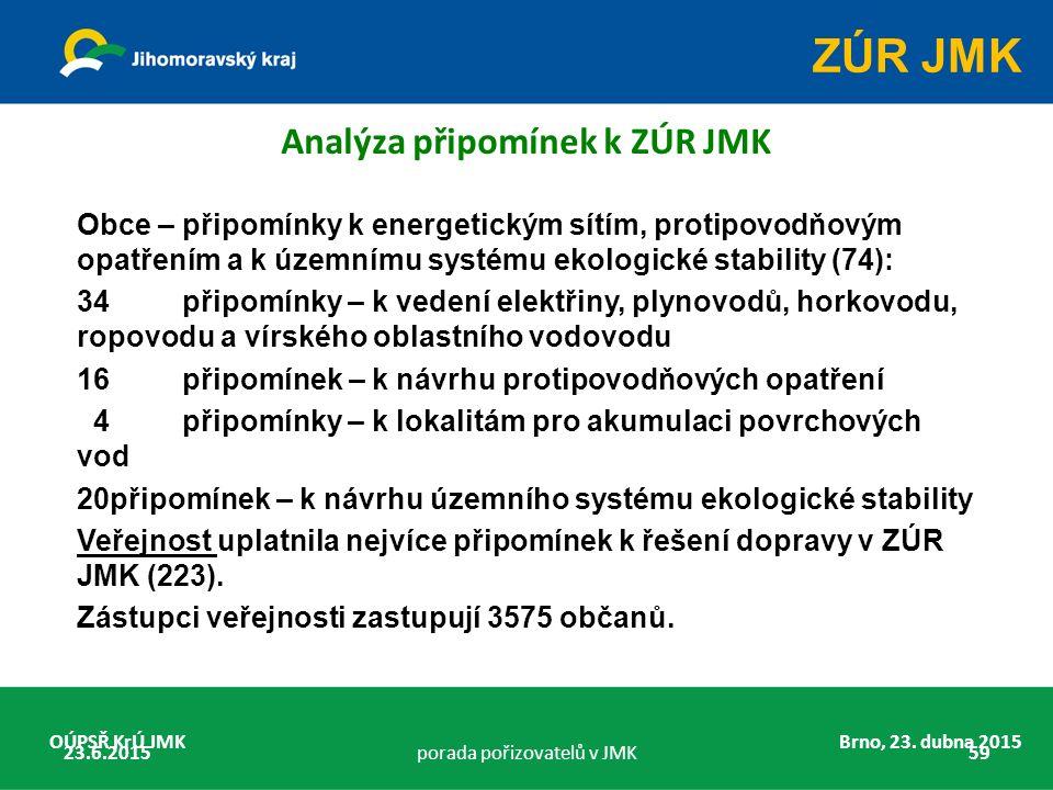 Analýza připomínek k ZÚR JMK OÚPSŘ KrÚ JMK Brno, 23. dubna 2015 23.6.2015porada pořizovatelů v JMK59 ZÚR JMK Obce – připomínky k energetickým sítím, p