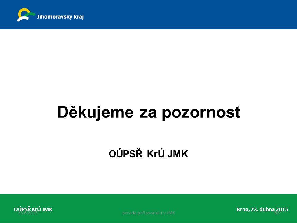 Děkujeme za pozornost OÚPSŘ KrÚ JMK Brno, 23. dubna 2015 OÚPSŘ KrÚ JMK 23.6.2015porada pořizovatelů v JMK62