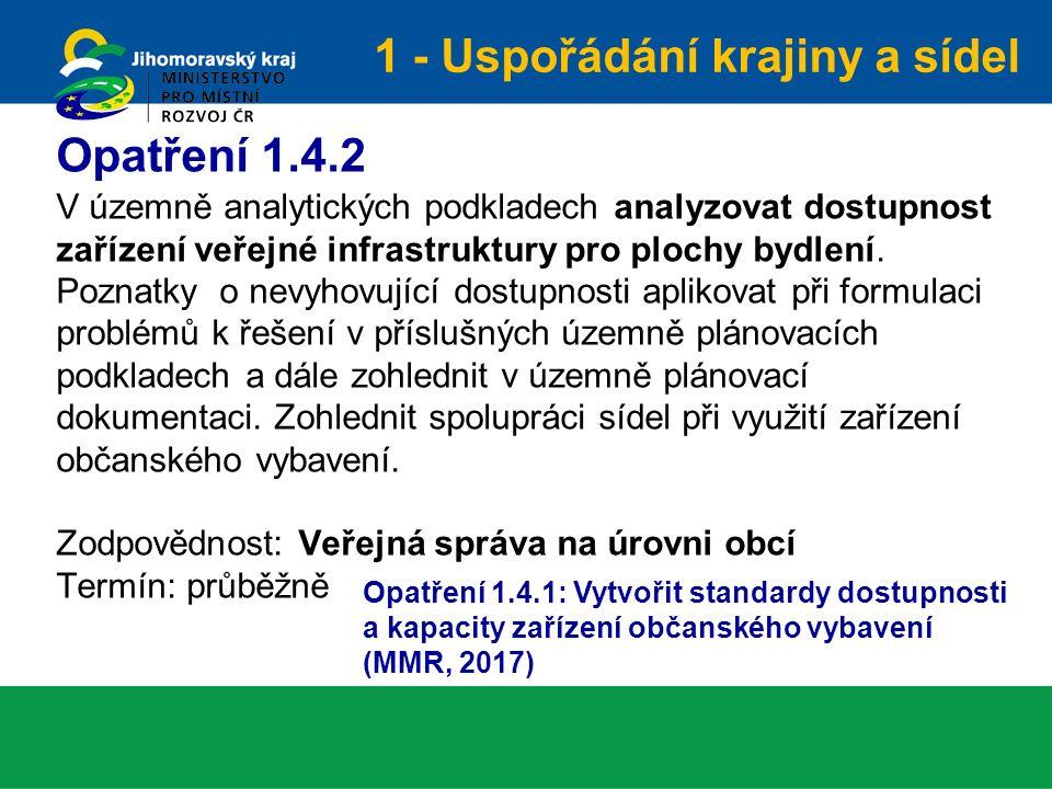 V územně plánovací dokumentaci prosazovat polyfunkční využití městských center.
