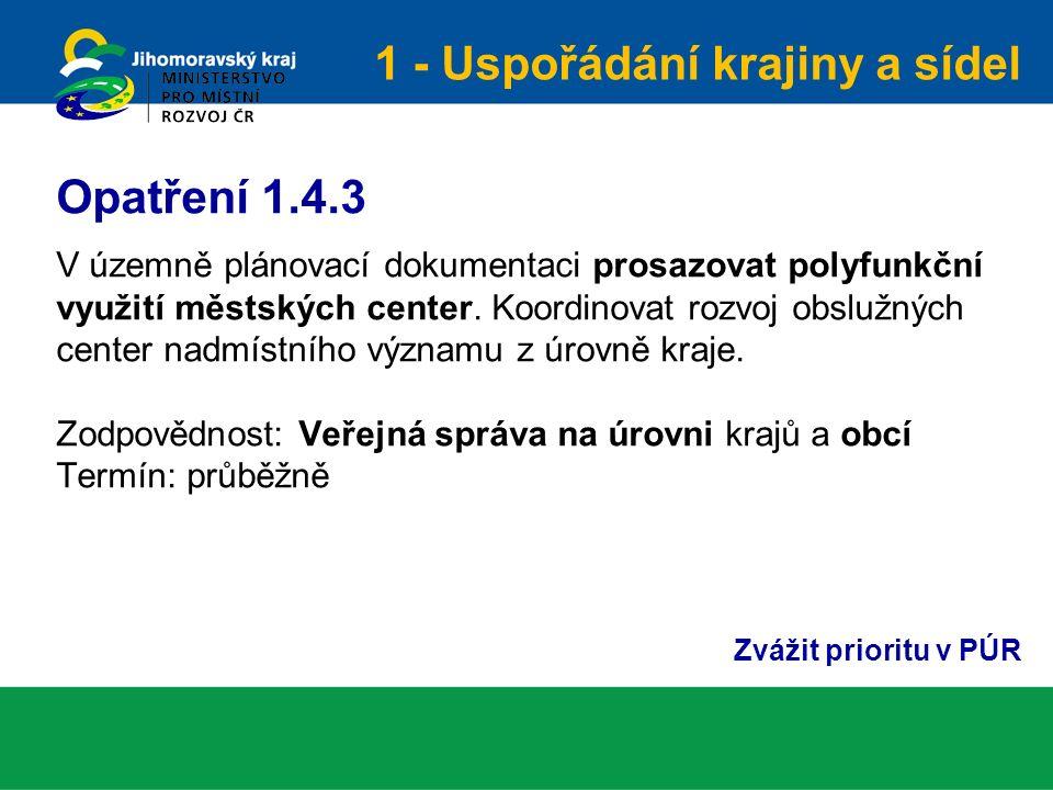 Připravovat úpravy veřejných prostranství za účasti veřejnosti.