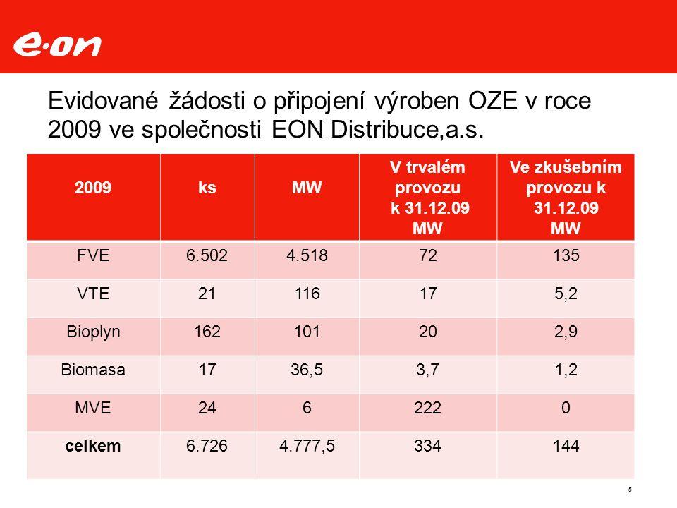Evidované žádosti o připojení výroben OZE v roce 2009 ve společnosti EON Distribuce,a.s.