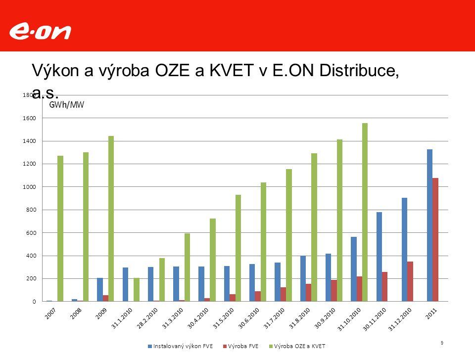 9 Výkon a výroba OZE a KVET v E.ON Distribuce, a.s.