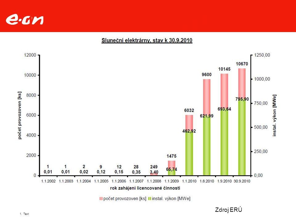 1. Přehled výkonů v OZE k 30.9. 1.Text Zdroj ERÚ
