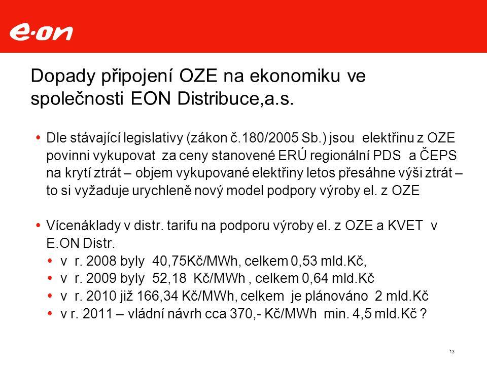 Dopady připojení OZE na ekonomiku ve společnosti EON Distribuce,a.s.