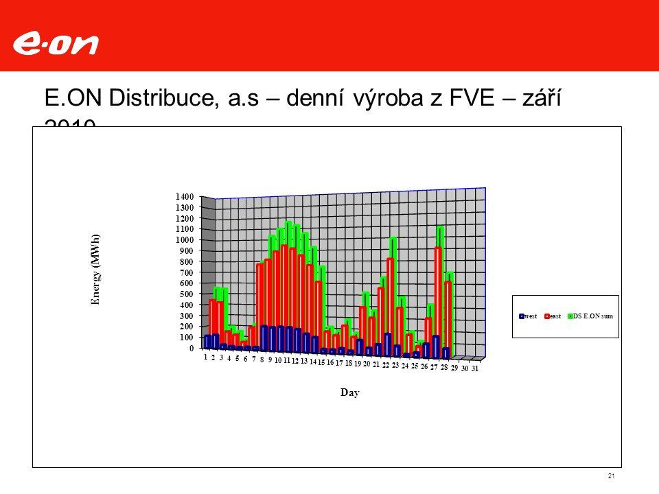 E.ON Distribuce, a.s – denní výroba z FVE – září 2010 21