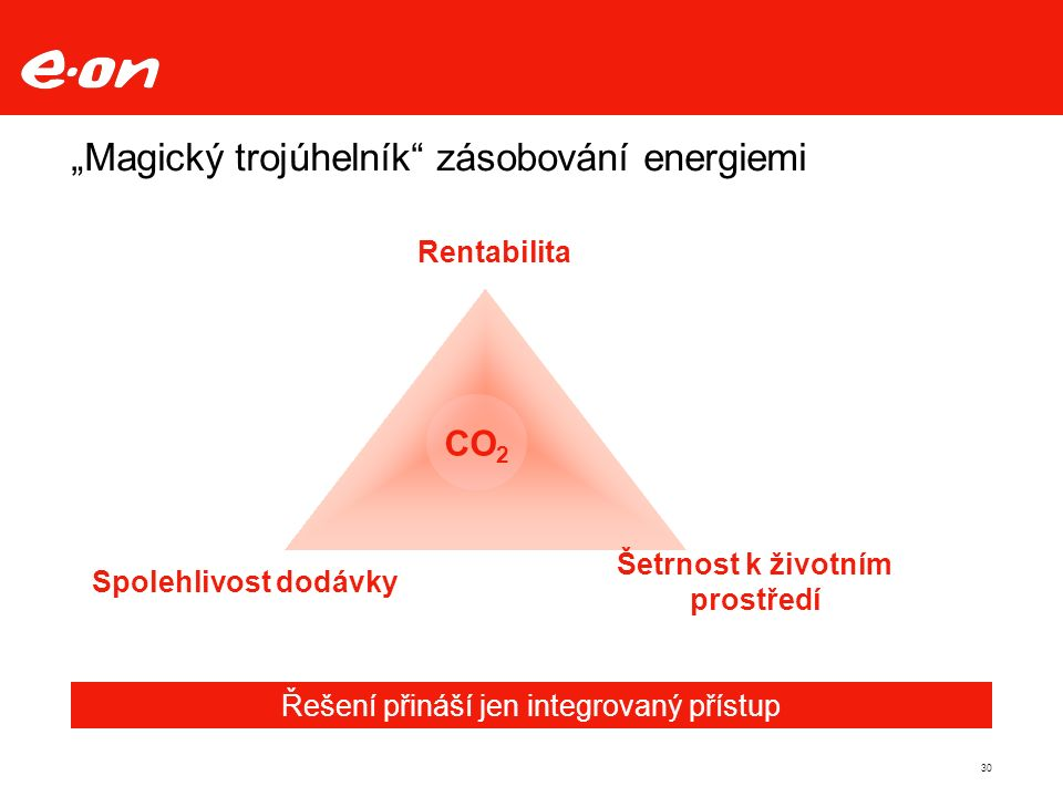 """30 """"Magický trojúhelník zásobování energiemi Šetrnost k životním prostředí Rentabilita Spolehlivost dodávky Řešení přináší jen integrovaný přístup CO 2"""