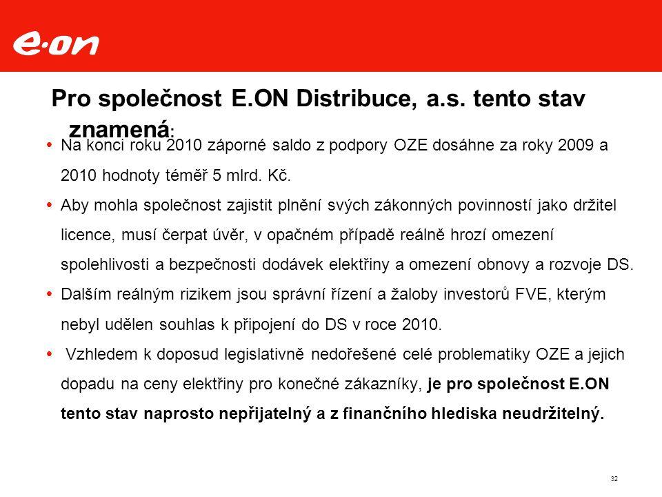 Pro společnost E.ON Distribuce, a.s.
