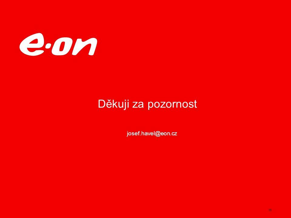Děkuji za pozornost josef.havel@eon.cz 35