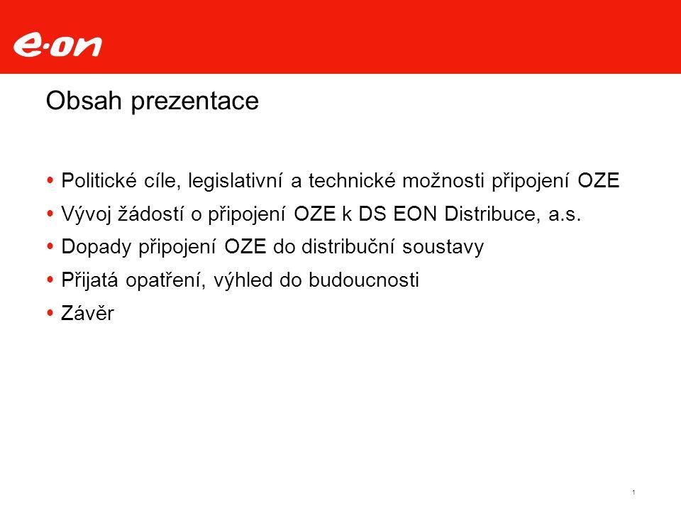 1  Politické cíle, legislativní a technické možnosti připojení OZE  Vývoj žádostí o připojení OZE k DS EON Distribuce, a.s.