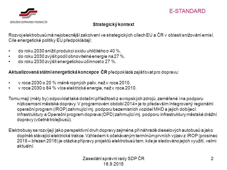 Zasedání správní rady SDP ČR 16.9.2015 2 E-STANDARD Strategický kontext Rozvoj elektrobusů má nejobecnější zakotvení ve strategických cílech EU a ČR v oblasti snižování emisí.