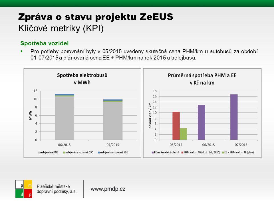 Spotřeba vozidel  Pro potřeby porovnání byly v 05/2015 uvedeny skutečná cena PHM/km u autobusů za období 01-07/2015 a plánovaná cena EE + PHM/km na rok 2015 u trolejbusů.