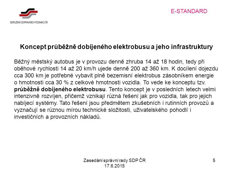 Zasedání správní rady SDP ČR 17.6.2015 5 E-STANDARD Koncept průběžně dobíjeného elektrobusu a jeho infrastruktury Běžný městský autobus je v provozu denně zhruba 14 až 18 hodin, tedy při oběhové rychlosti 14 až 20 km/h ujede denně 200 až 360 km.