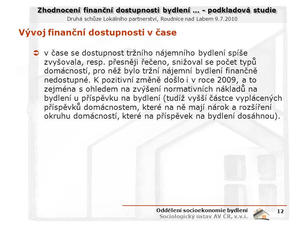 Zhodnocení finanční dostupnosti bydlení … - podkladová studie Druhá schůze Lokálního partnerství, Roudnice nad Labem 9.7.2010 Vývoj finanční dostupnosti v čase  v čase se dostupnost tržního nájemního bydlení spíše zvyšovala, resp.