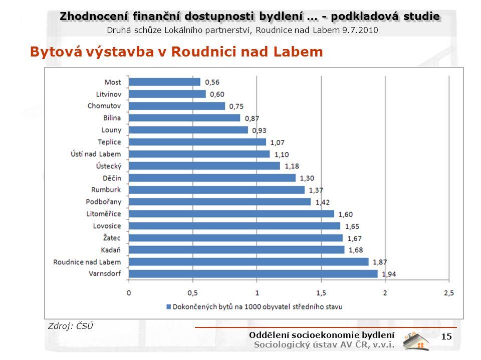 Zhodnocení finanční dostupnosti bydlení … - podkladová studie Druhá schůze Lokálního partnerství, Roudnice nad Labem 9.7.2010 Bytová výstavba v Roudni