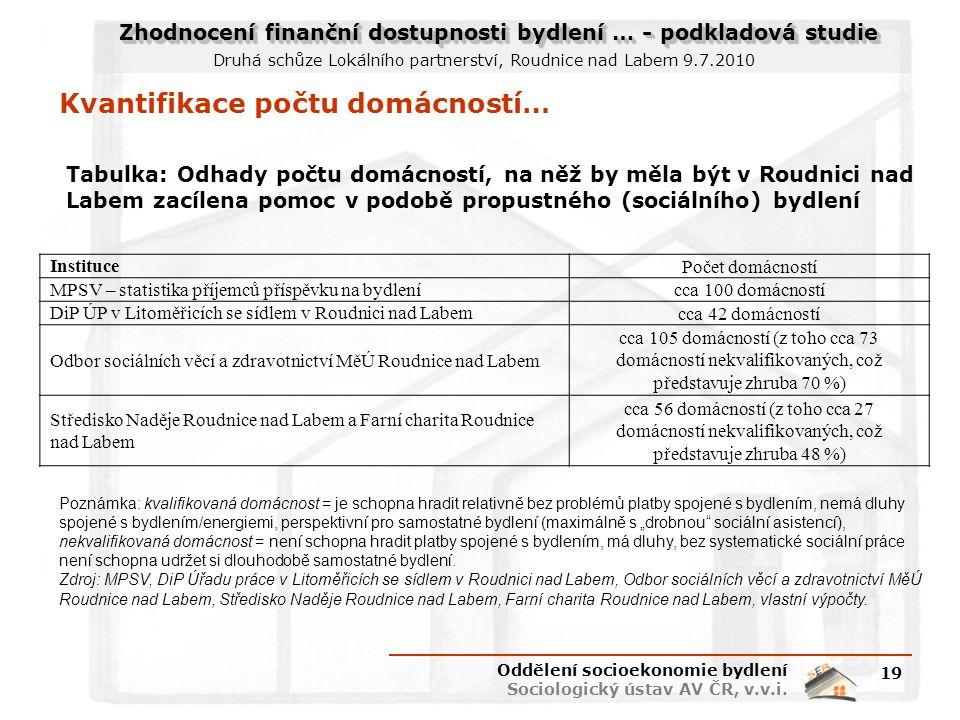 Zhodnocení finanční dostupnosti bydlení … - podkladová studie Druhá schůze Lokálního partnerství, Roudnice nad Labem 9.7.2010 Kvantifikace počtu domác