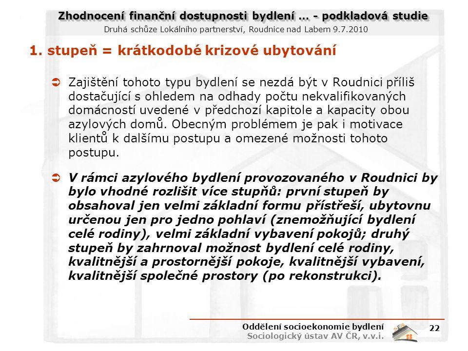 Zhodnocení finanční dostupnosti bydlení … - podkladová studie Druhá schůze Lokálního partnerství, Roudnice nad Labem 9.7.2010 1. stupeň = krátkodobé k