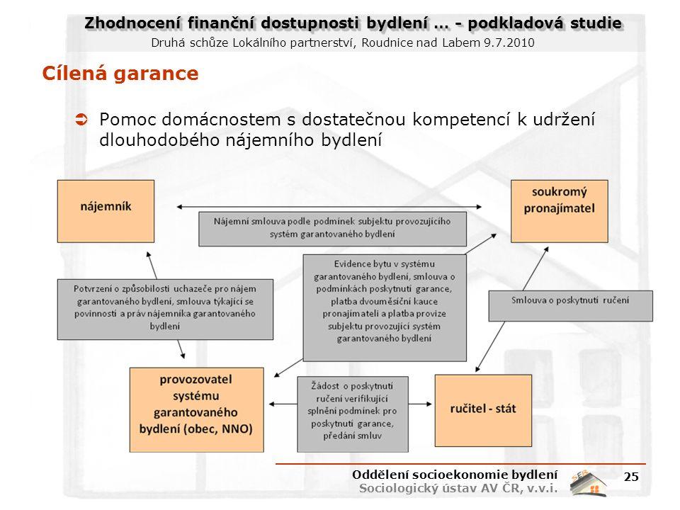 Zhodnocení finanční dostupnosti bydlení … - podkladová studie Druhá schůze Lokálního partnerství, Roudnice nad Labem 9.7.2010 Cílená garance Oddělení