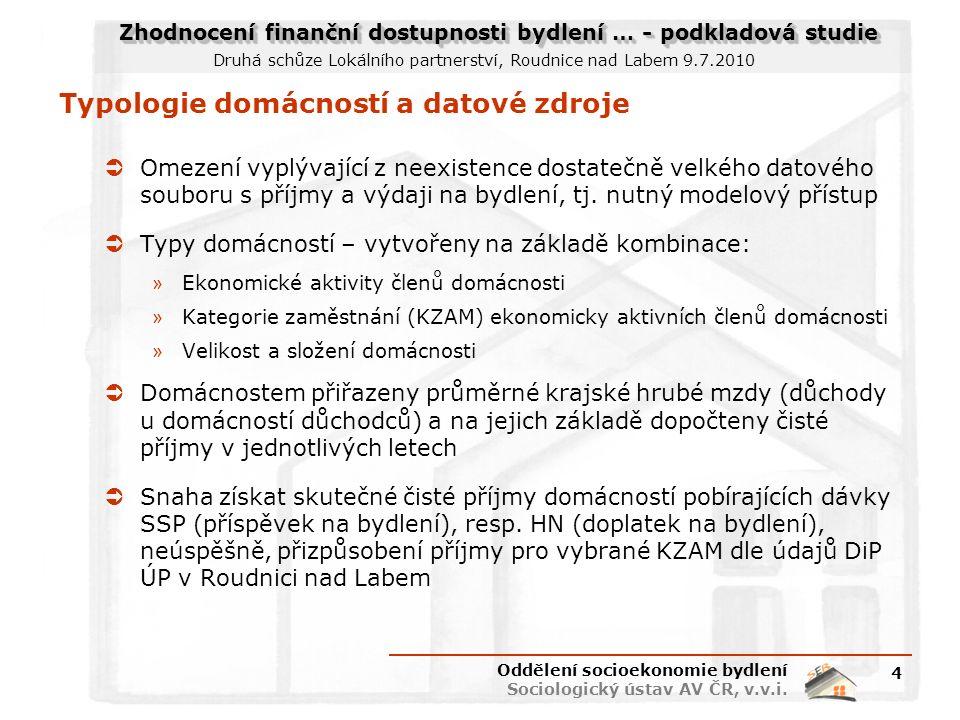 Zhodnocení finanční dostupnosti bydlení … - podkladová studie Druhá schůze Lokálního partnerství, Roudnice nad Labem 9.7.2010 Typologie domácností a d