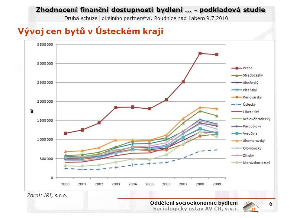 Zhodnocení finanční dostupnosti bydlení … - podkladová studie Druhá schůze Lokálního partnerství, Roudnice nad Labem 9.7.2010 Vývoj cen bytů v Ústecké
