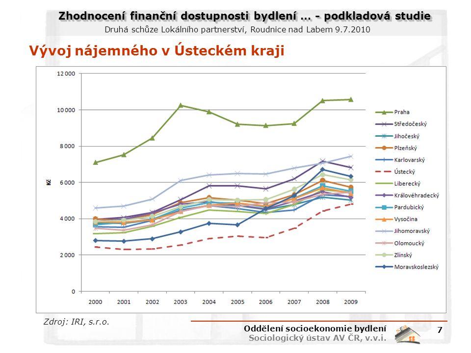 Zhodnocení finanční dostupnosti bydlení … - podkladová studie Druhá schůze Lokálního partnerství, Roudnice nad Labem 9.7.2010 Vývoj nájemného v Ústeck