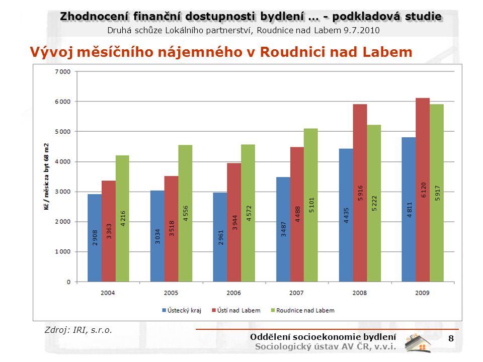 Zhodnocení finanční dostupnosti bydlení … - podkladová studie Druhá schůze Lokálního partnerství, Roudnice nad Labem 9.7.2010 Vývoj měsíčního nájemnéh