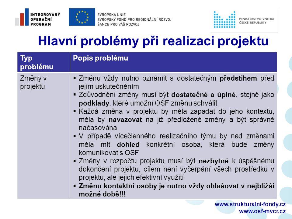 www.strukturalni-fondy.cz www.osf-mvcr.cz Typ problému Popis problému Změny v projektu  Změnu vždy nutno oznámit s dostatečným předstihem před jejím