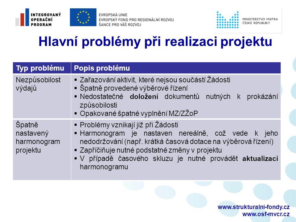 www.strukturalni-fondy.cz www.osf-mvcr.cz Typ problémuPopis problému Nezpůsobilost výdajů  Zařazování aktivit, které nejsou součástí Žádosti  Špatně